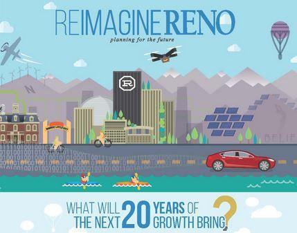 ReImagine Reno